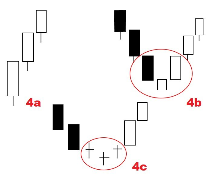 Japanese Candlesticks: - Time Tested Wisdom9