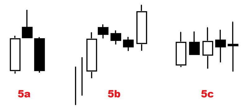Japanese Candlesticks: - Time Tested Wisdom10